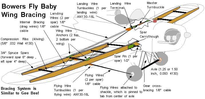 Ziemlich Fly By Wire Blockdiagramme Galerie - Die Besten ...