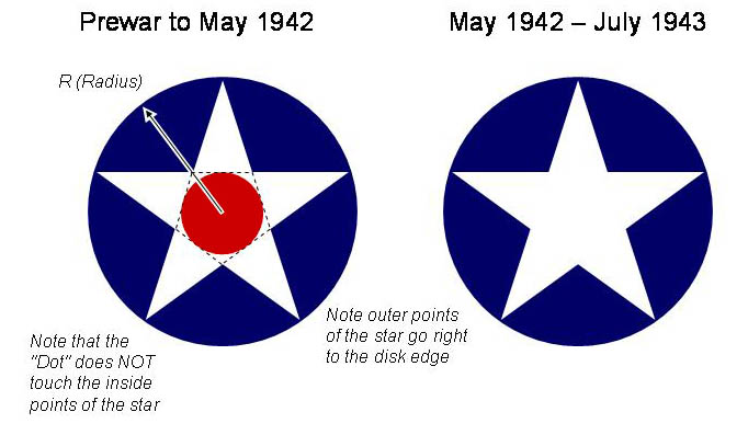 Wwii Army Air Force Markings