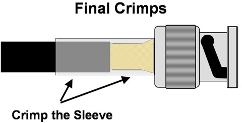 crimp the connector