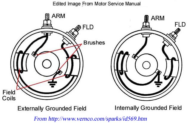 Spark redux externally grounded field vs internally grounded field cheapraybanclubmaster